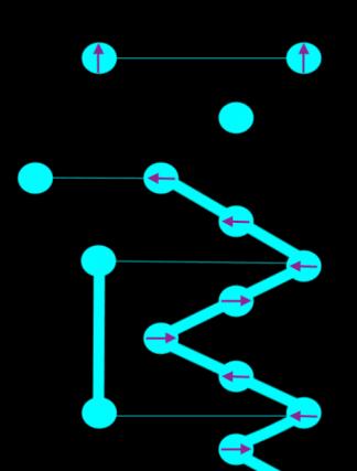 危なっかしい計画序盤のスライド帯の解説図1