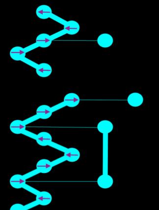危なっかしい計画の最後のスライド帯の解説図3