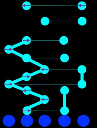 危なっかしい計画のFLEEK中のスライド解説図